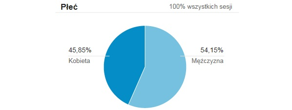 Statystyka_5