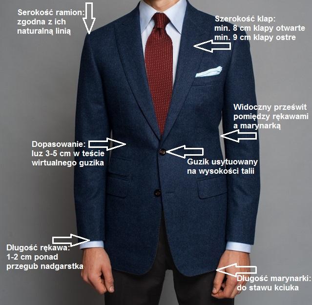 120a36a9c2450 Kwestia długości spodni budzi zawsze najwięcej kontrowersji, bo każdy  dżentelmen wyssał z mlekiem matki niezachwiane przekonanie, że spodnie mają  tworzyć ...