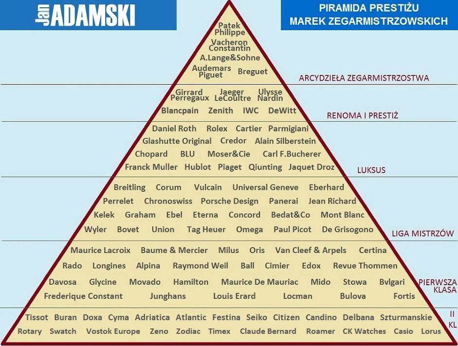 Piramida8