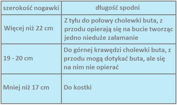 Dlugosc_spodni_07