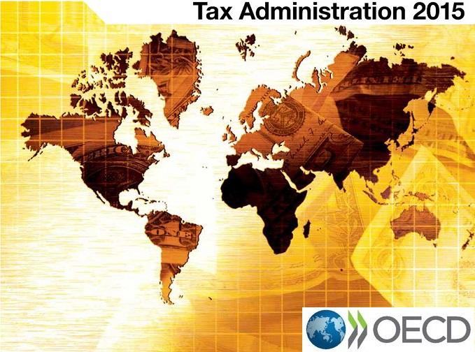 administracja podatkowa, administracja podatkowa