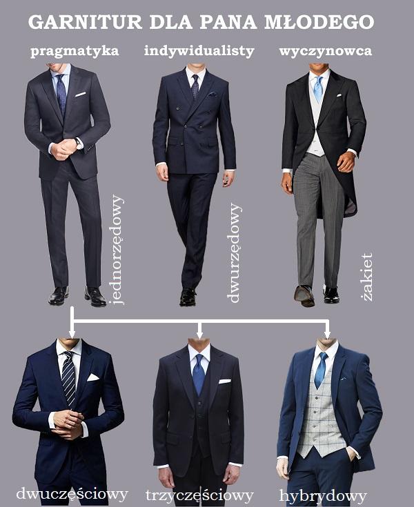 fedd8947a378c Jeśli pan młody jest pragmatykiem to będzie chciał, żeby ślubny garnitur  służył mu przez kolejne lata jako elegancki ubiór na ważne okazje.