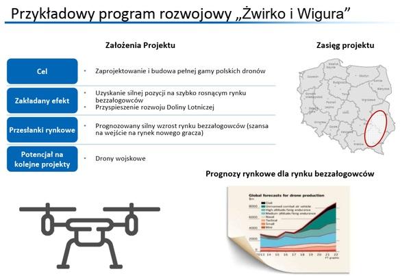 plan Morawieckiego